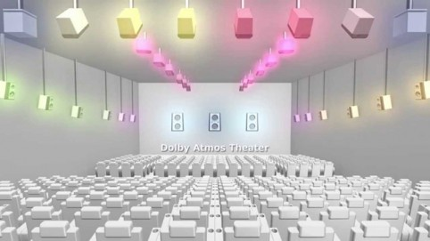 atmos theater