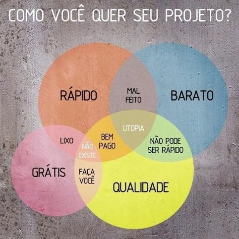 projeto FB