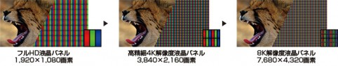 compara 8K